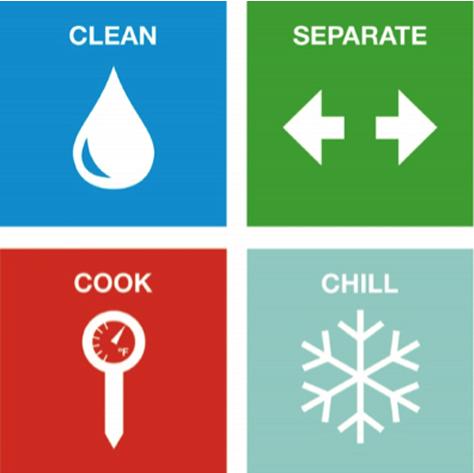 June 13 2017 Good Life Design Meeting: Food Safety 101